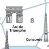 Investir dans le 8eme arrondissement de Paris